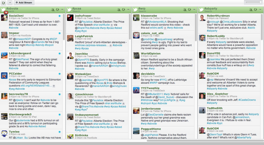 monitoring hashtags with hootsuite