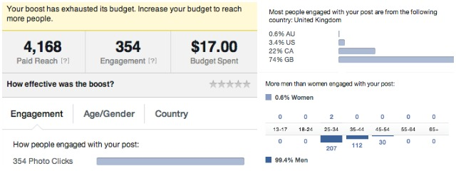 Facebook Boost Post Stats