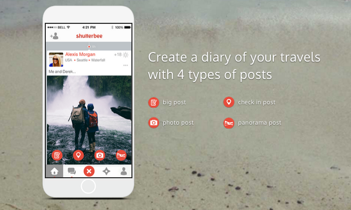 Types of Posts for ShutterBee