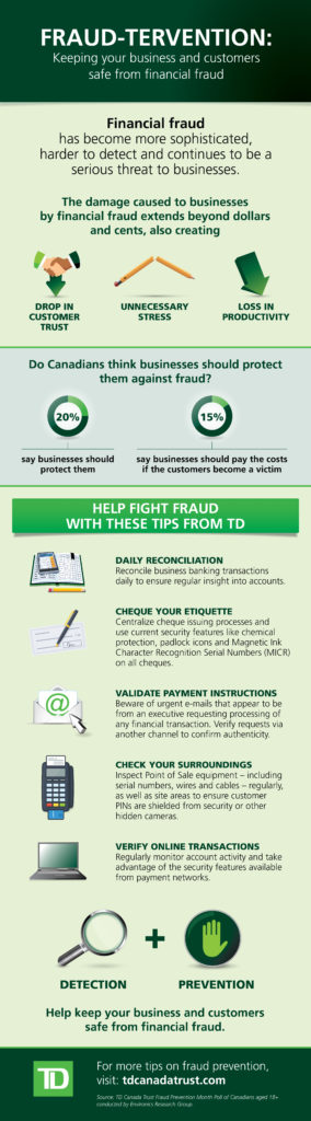 TD_Fraud_infographic_Business_FINAL