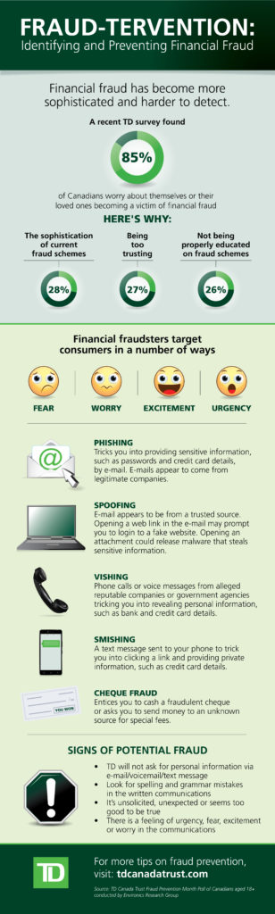 TD_Fraud_infographic_consumer_FINAL